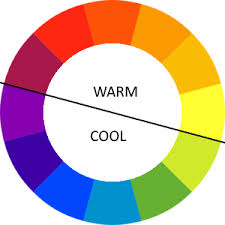 Warm Colour Chart Colour Psychology What Colors Are More Attractive For
