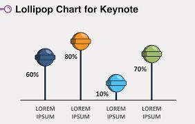Tableau Playbook Lollipop Chart Pluralsight