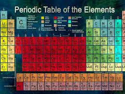 Four New Elements Are Added to the Periodic Table | Smart News ...
