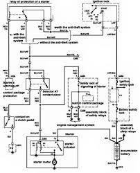 1997 honda civic electrical wiring diagram 1997 wiring diagrams cars