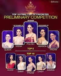 ตุ๊ดส์review - Miss Universe Thailand 2020 PRELIMINARY...