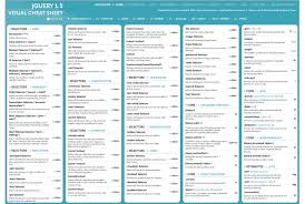 java data structures cheat sheet jquery cheat sheet all in one im programmer
