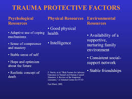 mervin smucker 2012 predictors and risk factors for ptsd