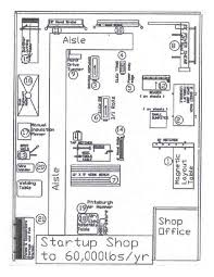 metal workshop plans. base your shop equipment and receiving/shipping doors on handling 10-foot-long materials. also, plan for receiving those sheets forklift skids that will metal workshop plans l