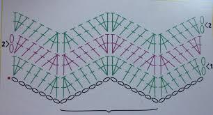 Zig Zag Crochet Pattern Classy Zigzag Granny Ripple Baby Blanket Crochet Pattern Free Styles Idea