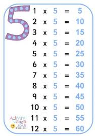 Five Times Tables Chart Times Tables Posters