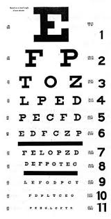 Standard Eye Test Chart Printable Pin On Elements Of Design Type