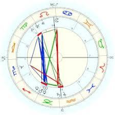 Elvis Presley Birth Chart Presley Elvis Aaron Jr Astro Databank