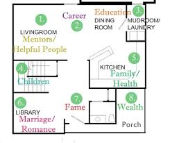 feng shui furniture placement. Shui Living Room Tips Layout Decorating Feng Furniture Placement L