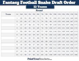 Fantasy Football Snake Draft Order 12 Teams