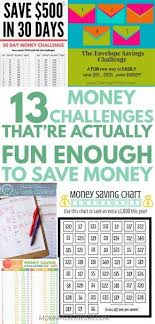 13 Fun Money Challenges To Boost Your Savings Money