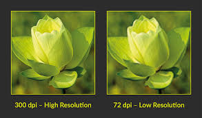 The Clients Guide To Image Resolution