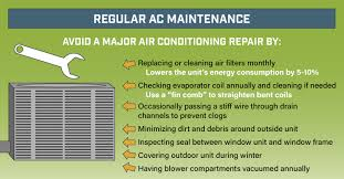 5 mon air conditioning problems