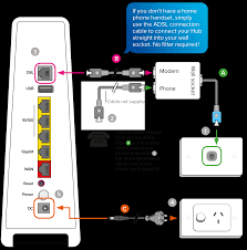 installing wifi modem support foxtel foxtel hub set up