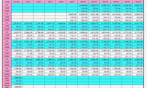 Army Reserve Monthly Pay Chart 68 Most Popular Army Pay Chart Usaa