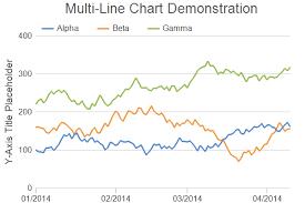 Multi Line Chart 2