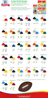 Food Coloring Combinations Food Coloring Colors Mixing Food Coloring ...