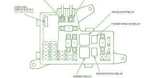 2006 dodge stratus fuse box diagram ideath club Fuse Diagram for 03 Dodge Stratus 2006 dodge stratus sxt fuse box diagram car wiring cl exterior ed diagrams di