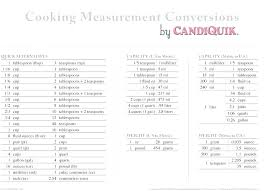 Exact Converting Cups To Gallons Chart Conversion Chart Cups