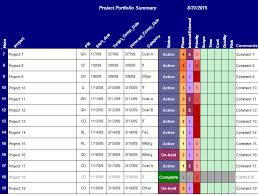 Excel Templates For Project Management Project Status Analysis Workbook