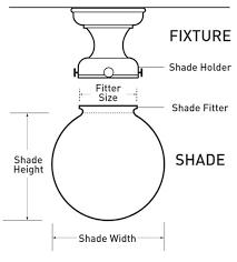 fitter diagram
