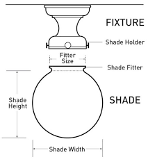 lighting measuring glass shades fitters fitter diagram