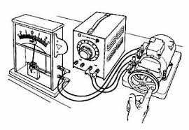 An electric motor used as a generator