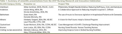 The 2017 St Lukes University Health Network Annual