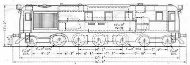 armstrong whitworth locomotive central argentine railway single double railcars powered by armstrong sulzer 6lf19 engines of 275hp at 1 150rpm these integrally welded all