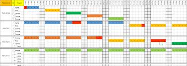 Team Resource Plan Excel Template Free Download - Free Project ...