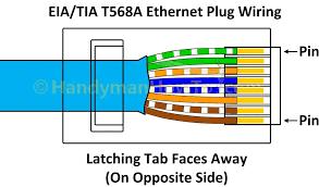 586b wiring diagram lovely cat 6 wiring diagram rj45 wiring diagrams 586b wiring diagram lovely cat 6 wiring diagram rj45 wiring diagrams instruction