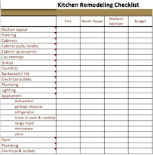 bathroom remodeling checklist. Wonderful Checklist Bathroom Remodel Checklist Enjoyable Remodeling Planning Ideas  Eling To