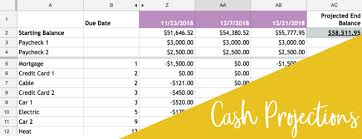 Create A Budget Worksheet How To Create An Ideal Family Budget That Actually Works