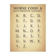 The phonetic alphabet is a list of words used to identify letters in a message transmitted by radio, telephone, and the phonetic alphabet can also be signaled with flags, lights, and morse code. Morse Code And Phonetic Alphabet Poster By Mark Rogan