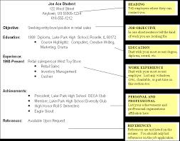 What A Good Resume Should Include Under Fontanacountryinn Com
