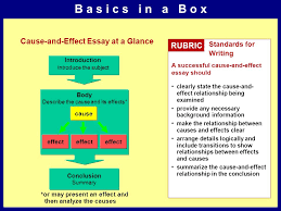 explaining why something happened ppt video online  b a s i c s i n a b o x cause and effect essay at a glance rubric