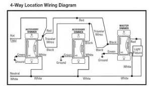 lutron 4 way dimmer switch wiring diagram lutron 4 way dimmer switch wiring diagram images diagram for lamp 3 way on lutron 4 way