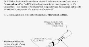 3 wire rtd resistance tables golkit com 4 Wire Rtd Theory 3 wire rtd golkit 4 wire rtd theory