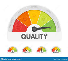 Quality Meter With Different Emotions Measuring Gauge