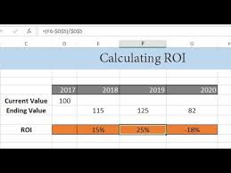 How To Calculate Roi Return On Investment In Excel