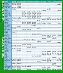 Fishing Calendar Baja California Wiki