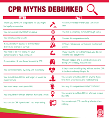Free Printable Cpr Chart St John Victoria Blog Cpr Steps Its As Easy As 1 2