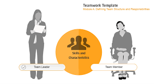 supervision training program for call center supervisors the call center school course teamwork template