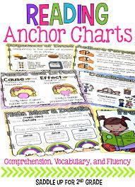 Adverb Anchor Chart 2nd Grade Reading Anchor Charts Saddle Up For 2nd Grade