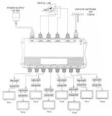 what is the difference between a diseqc switch and a multi dish a multiswitch diagram