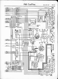 68 cadillac wiring harness wiring diagram library 96 cadillac eldorado wiring harness schema wiring diagrams96 cadillac wiring diagram trusted wiring diagram 1957 cadillac