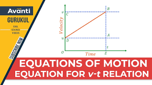 equations of motion equation for velocity time relation