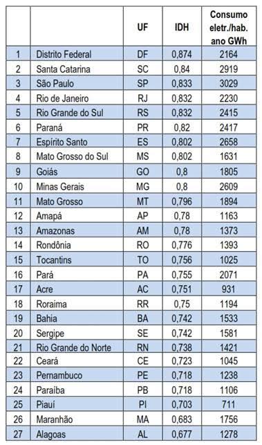 Qual a melhor região do Brasil? - Página 6 Images?q=tbn:ANd9GcSBDCJUkOtnKeYyzFODFadAro4vF4vyqZVuzw&usqp=CAU
