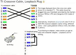 T1_cross Over_cable_and_loop back t1 cable rj48c and rj48s rj48x 8 position jack pin out for t1 on t1 wiring diagram rj45
