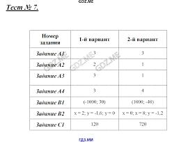 ГДЗ контрольные работы по алгебре класс Мартышова  Тест 7